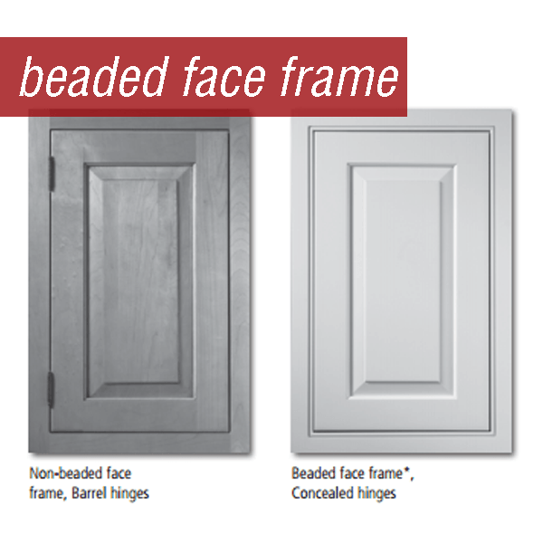 Medallion Chelsea door with a non-beaded face frace on the left  Chelsea door with beaded face frame on the right.