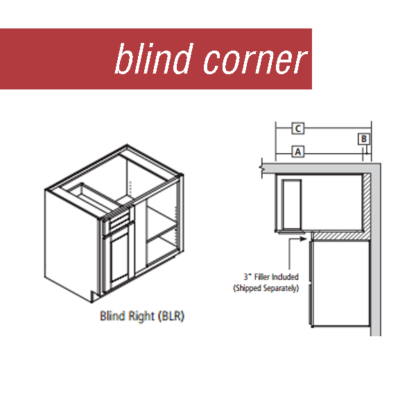 Line Drawing of a blind cabinet and how it is meant to be installed.